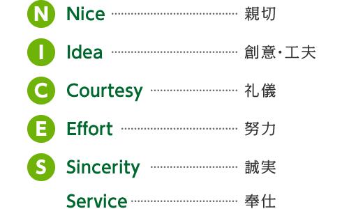 ナイスのモットー 親切、創意・工夫、礼儀、努力、誠実、奉仕
